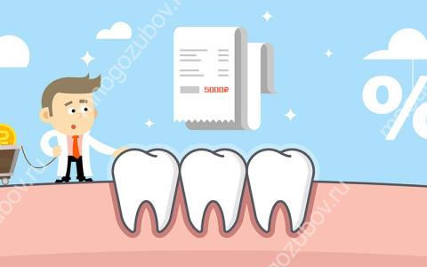 Имплантация зубов и налоговый вычет