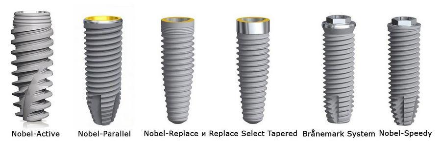 модельный ряд зубных имплантов Nobel