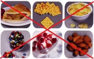 Фото: Запрещенные продукты