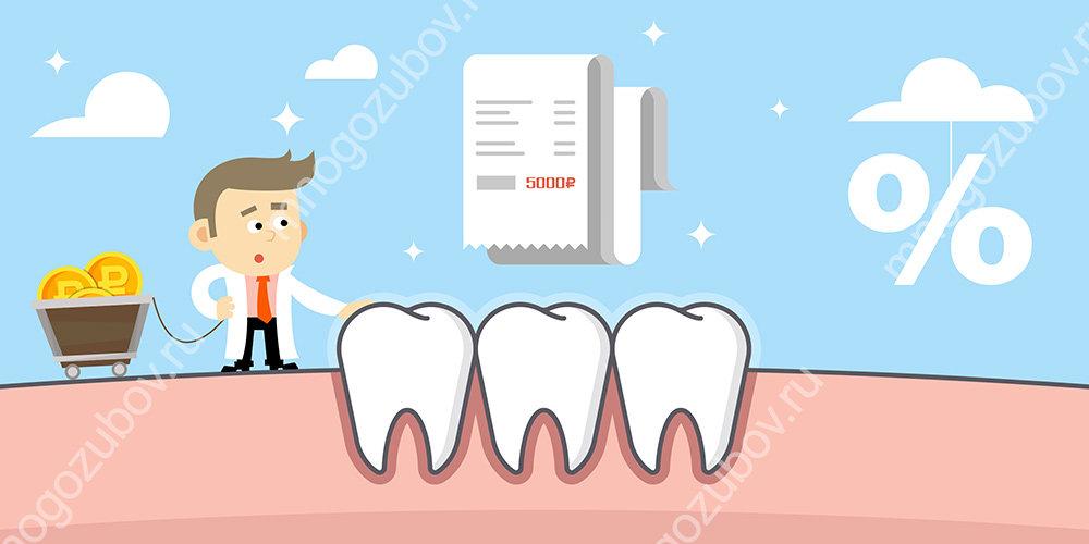 Что такое налоговый вычет за имплантацию зубов